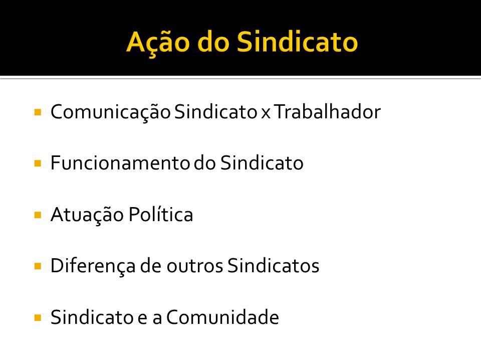 Ação do Sindicato Comunicação Sindicato x Trabalhador