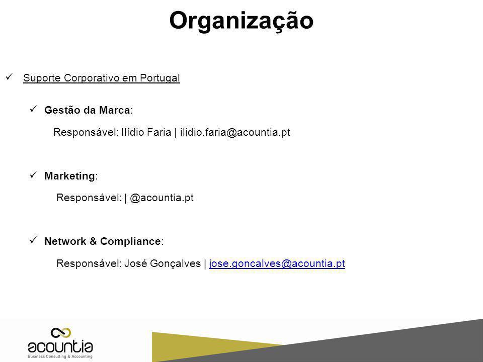 Organização Suporte Corporativo em Portugal Gestão da Marca: