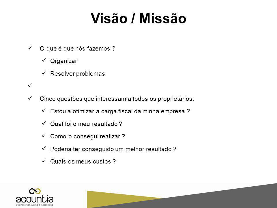 Visão / Missão O que é que nós fazemos Organizar Resolver problemas