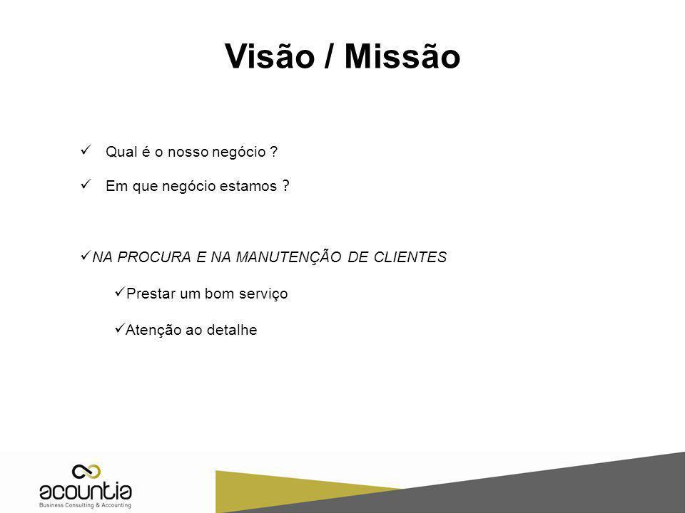 Visão / Missão Qual é o nosso negócio Em que negócio estamos