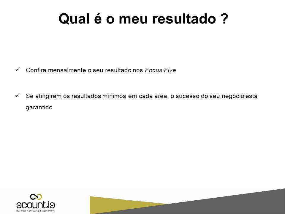 Qual é o meu resultado Confira mensalmente o seu resultado nos Focus Five.