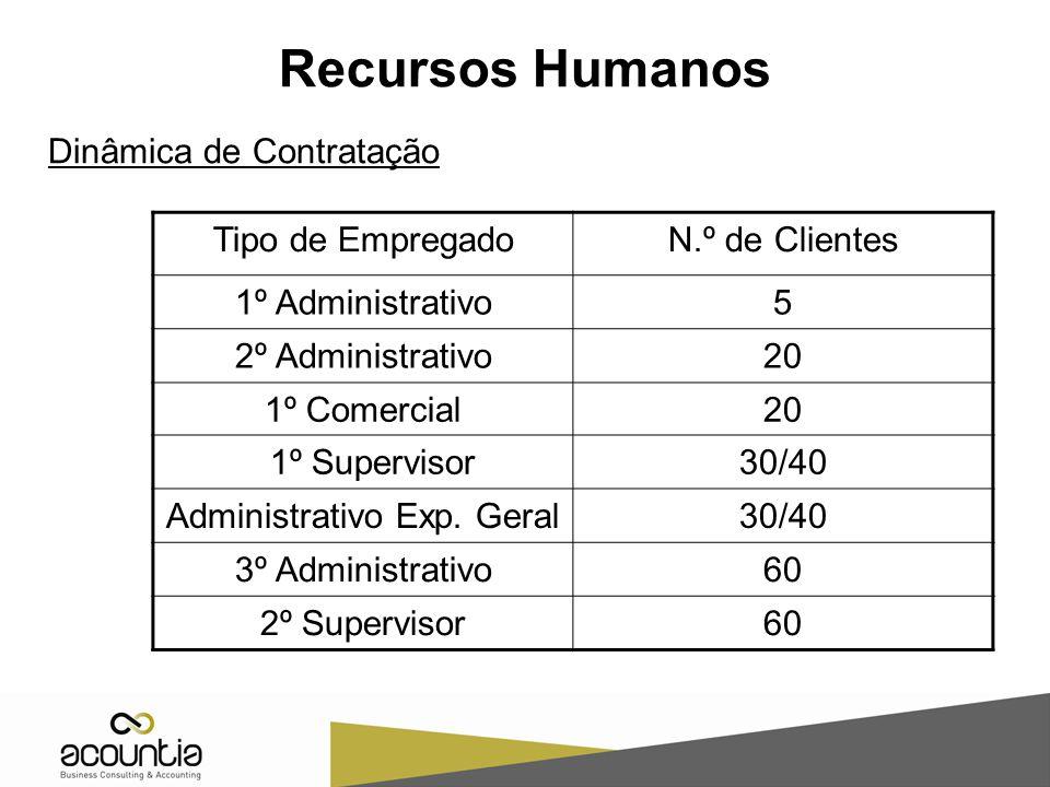 Administrativo Exp. Geral