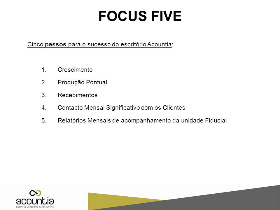 FOCUS FIVE Cinco passos para o sucesso do escritório Acountia: