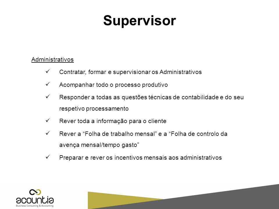 Supervisor Administrativos