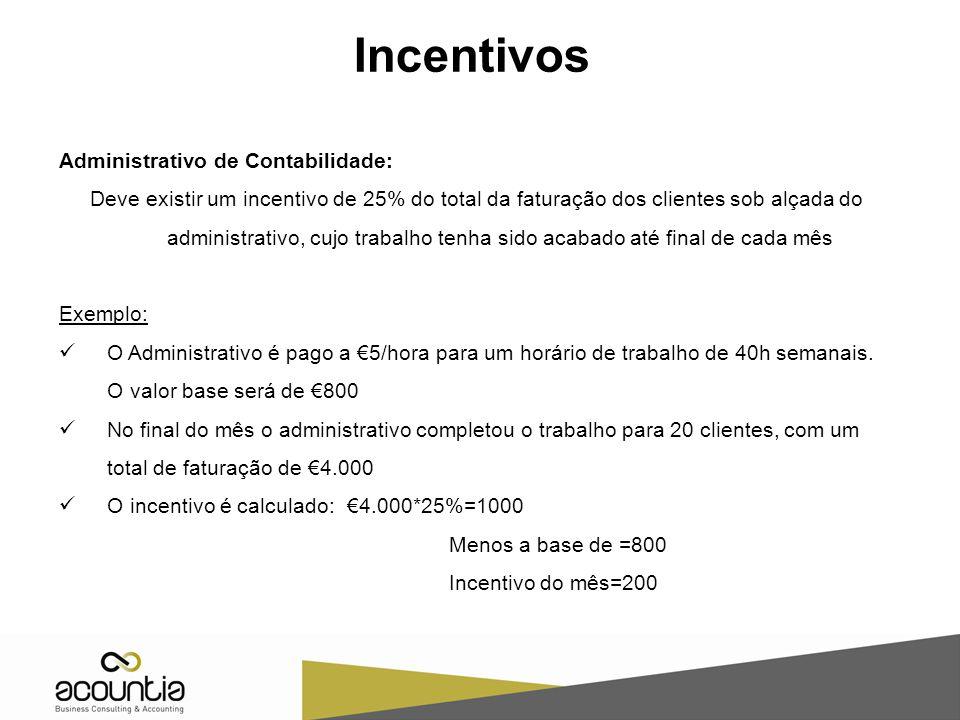 Incentivos Administrativo de Contabilidade: