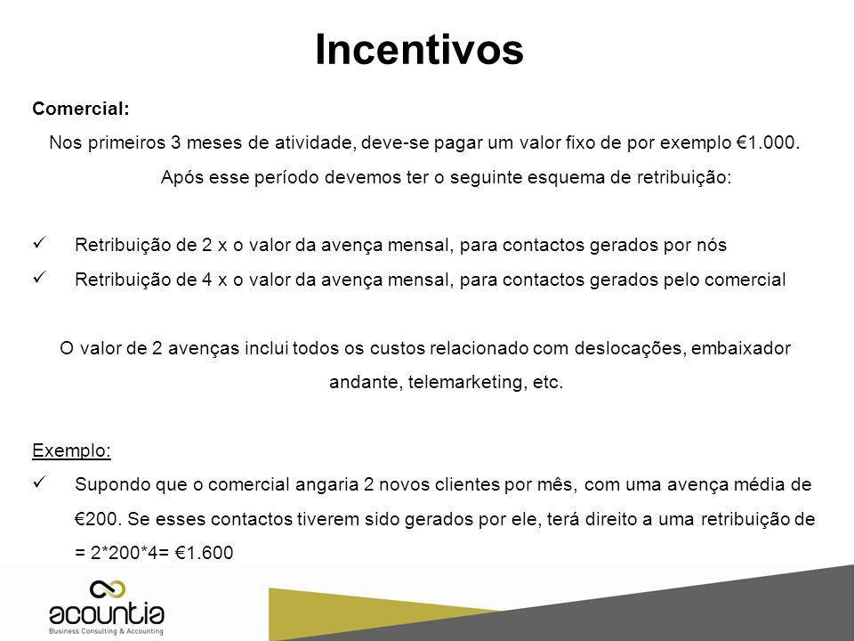 Incentivos Comercial: