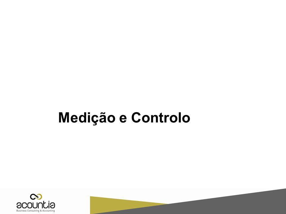 Medição e Controlo