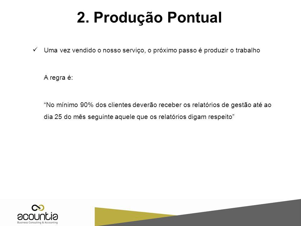 2. Produção Pontual Uma vez vendido o nosso serviço, o próximo passo é produzir o trabalho. A regra é: