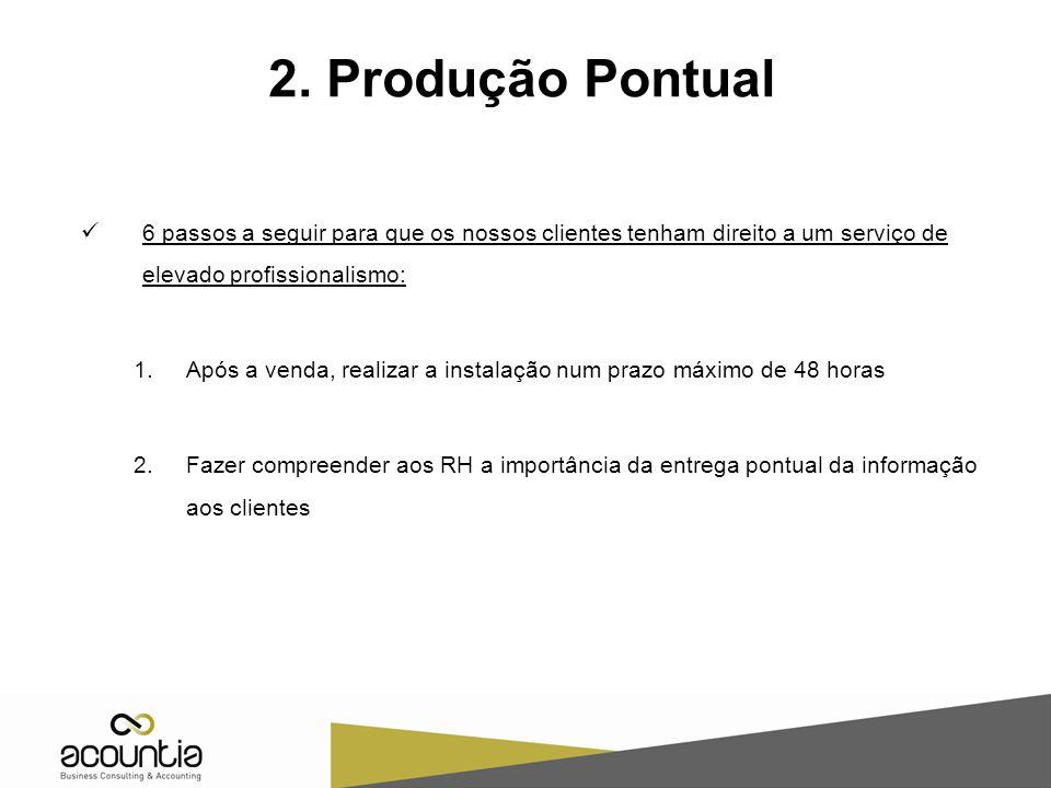 2. Produção Pontual 6 passos a seguir para que os nossos clientes tenham direito a um serviço de elevado profissionalismo: