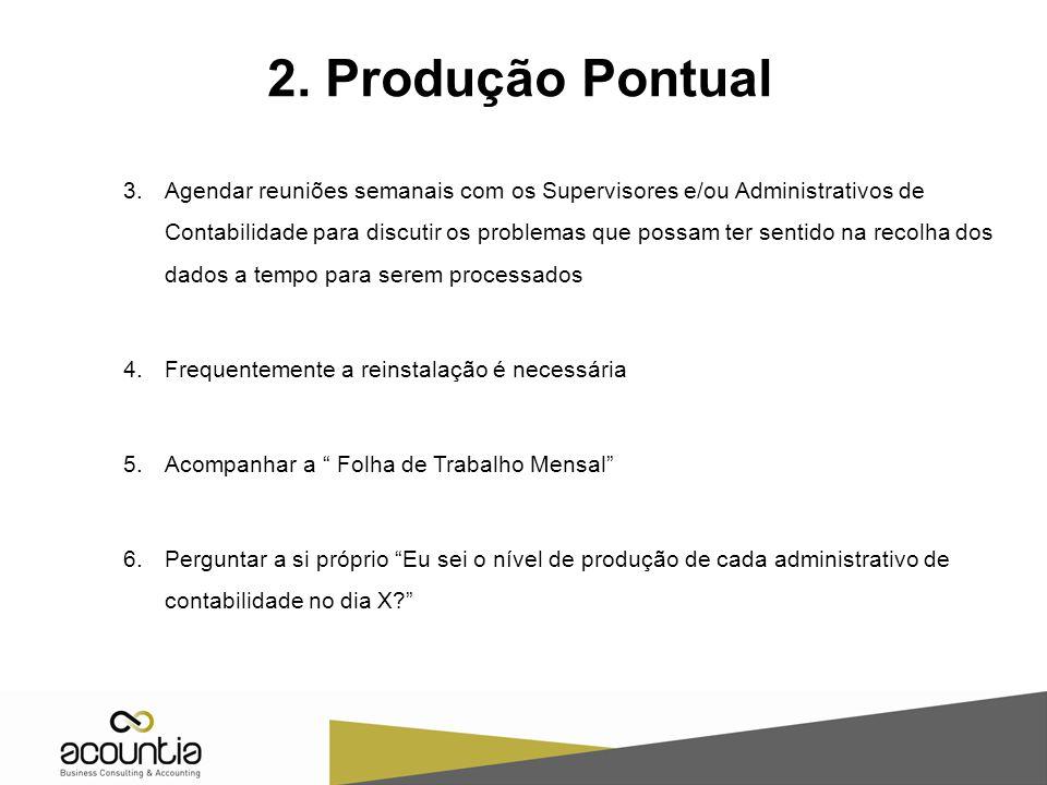 2. Produção Pontual