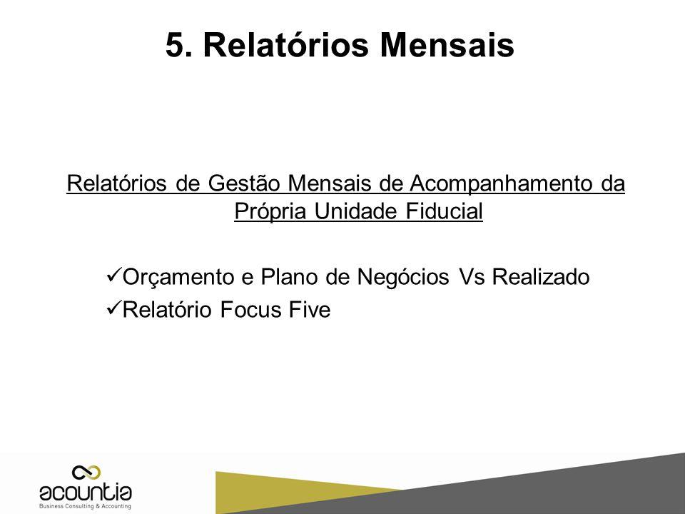 5. Relatórios Mensais Relatórios de Gestão Mensais de Acompanhamento da Própria Unidade Fiducial. Orçamento e Plano de Negócios Vs Realizado.