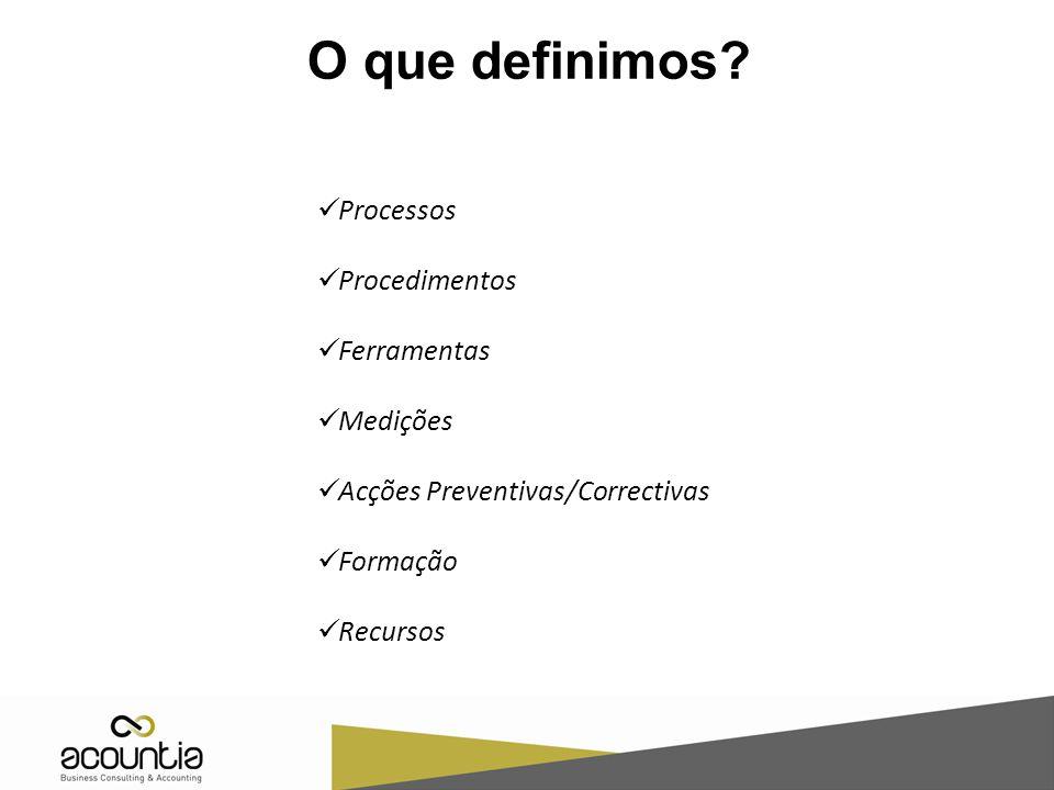 O que definimos Processos Procedimentos Ferramentas Medições