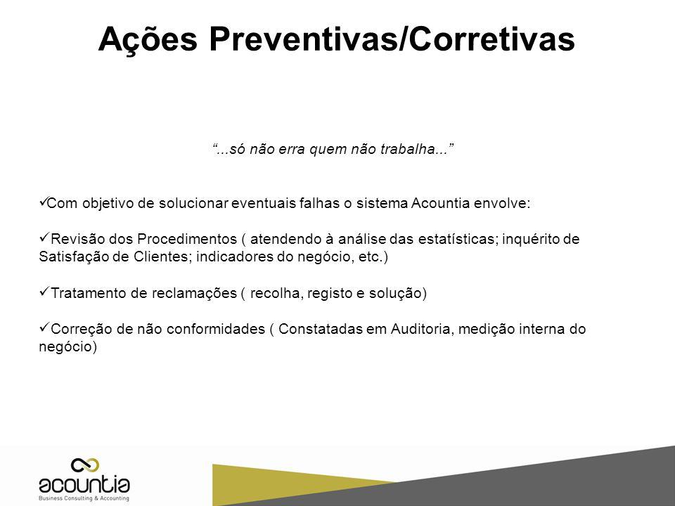 Ações Preventivas/Corretivas