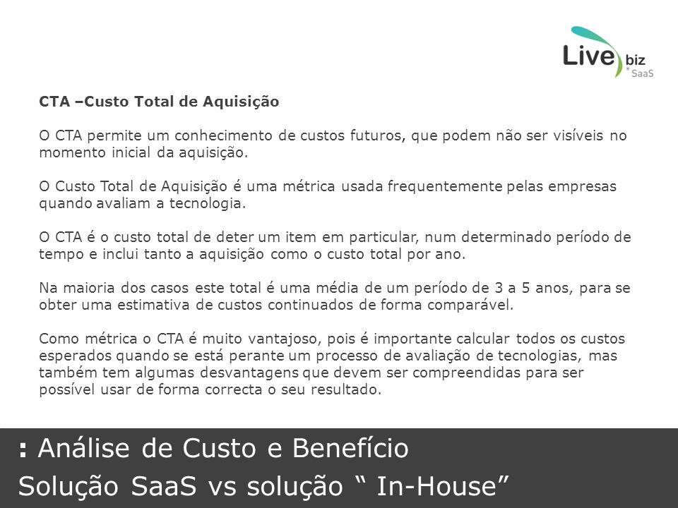 : Análise de Custo e Benefício Solução SaaS vs solução In-House