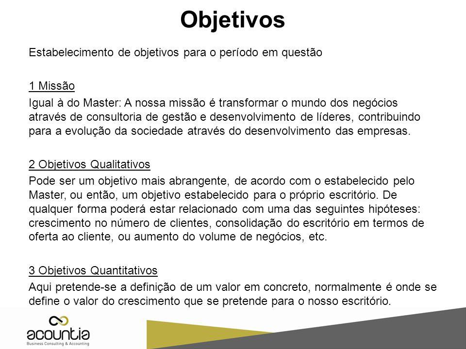 Objetivos Estabelecimento de objetivos para o período em questão