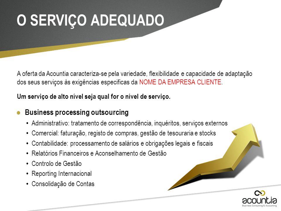O SERVIÇO ADEQUADO Business processing outsourcing