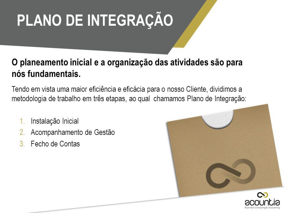 PLANO DE INTEGRAÇÃO O planeamento inicial e a organização das atividades são para nós fundamentais.