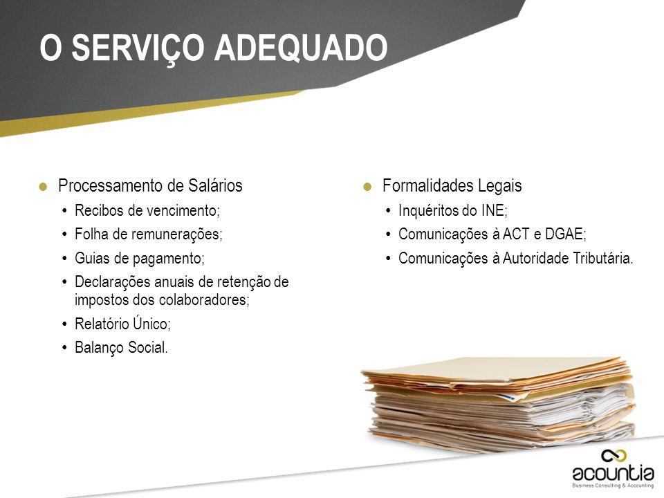 O SERVIÇO ADEQUADO Processamento de Salários Formalidades Legais