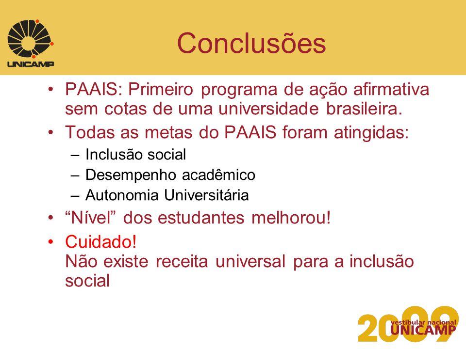 Conclusões PAAIS: Primeiro programa de ação afirmativa sem cotas de uma universidade brasileira. Todas as metas do PAAIS foram atingidas: