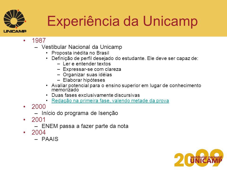 Experiência da Unicamp