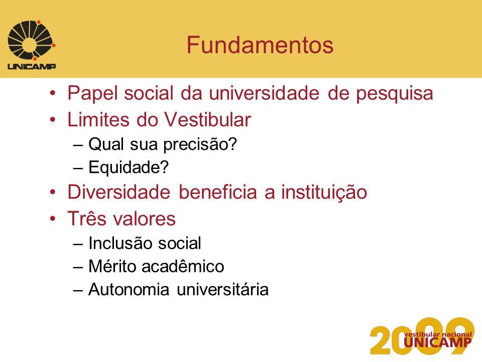 Fundamentos Papel social da universidade de pesquisa