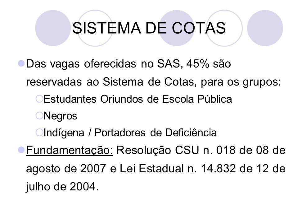 SISTEMA DE COTAS Das vagas oferecidas no SAS, 45% são reservadas ao Sistema de Cotas, para os grupos:
