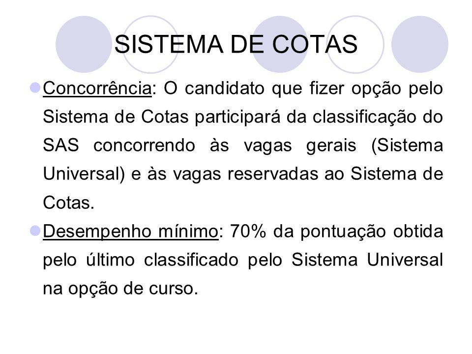 SISTEMA DE COTAS