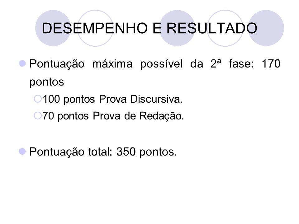 DESEMPENHO E RESULTADO