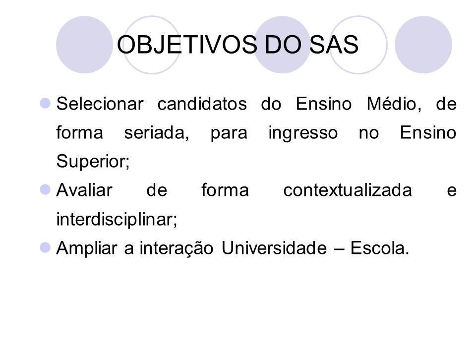 OBJETIVOS DO SAS Selecionar candidatos do Ensino Médio, de forma seriada, para ingresso no Ensino Superior;