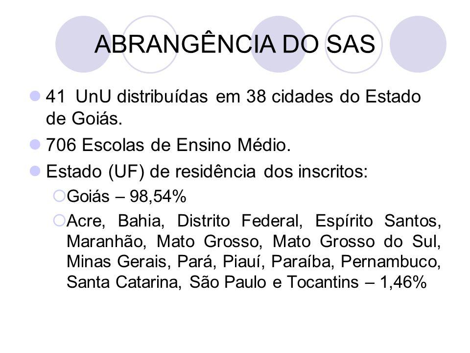 ABRANGÊNCIA DO SAS 41 UnU distribuídas em 38 cidades do Estado de Goiás. 706 Escolas de Ensino Médio.