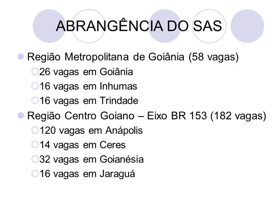 ABRANGÊNCIA DO SAS Região Metropolitana de Goiânia (58 vagas)