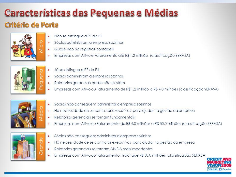 Características das Pequenas e Médias