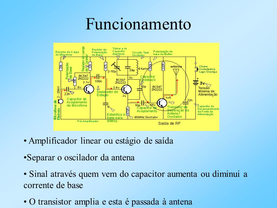 Funcionamento Amplificador linear ou estágio de saída