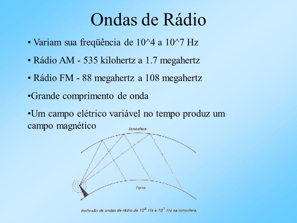 Ondas de Rádio Variam sua freqüência de 10^4 a 10^7 Hz