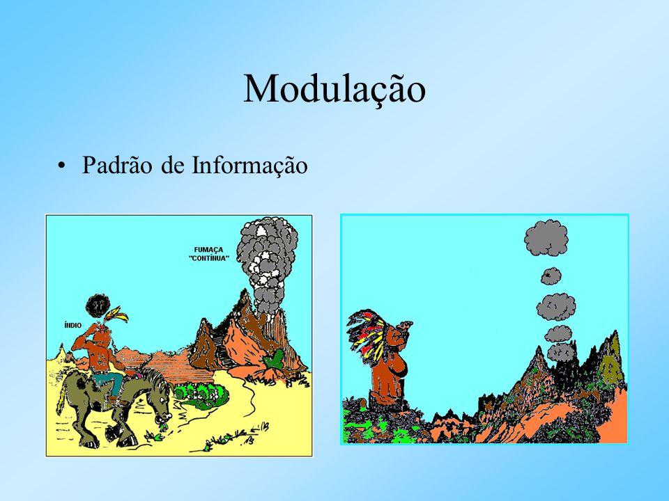 Modulação Padrão de Informação