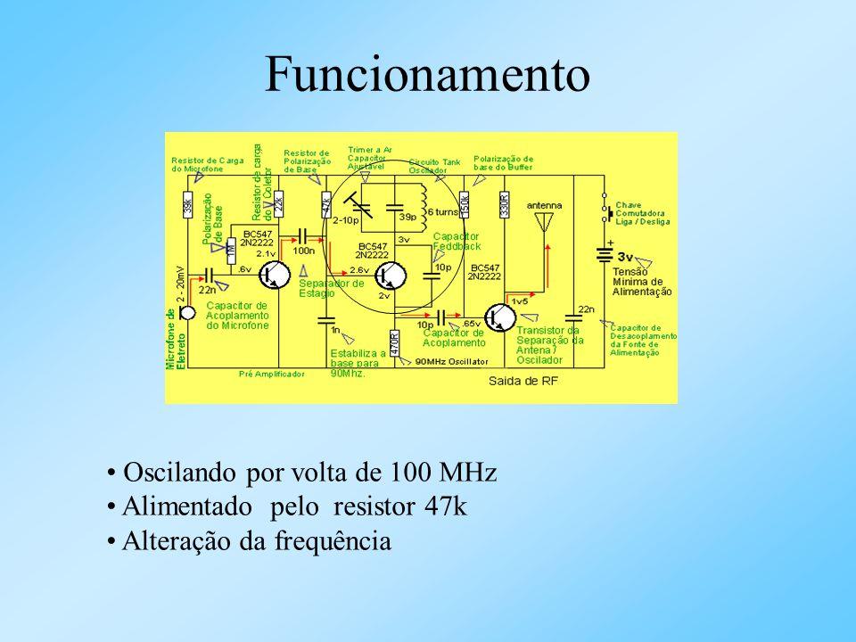 Funcionamento Oscilando por volta de 100 MHz