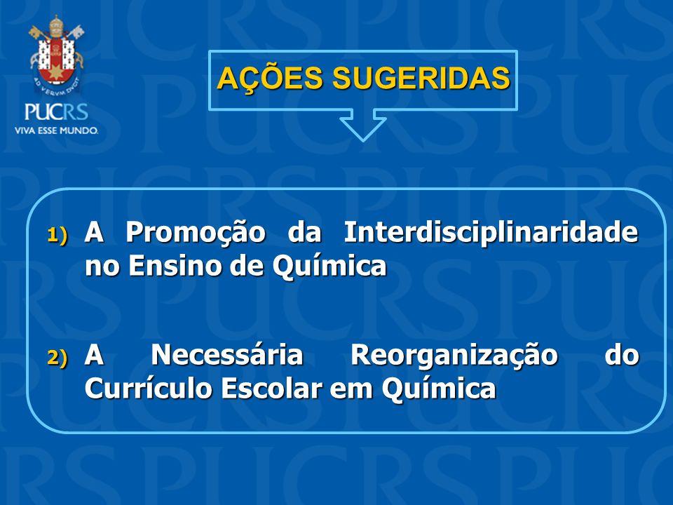 AÇÕES SUGERIDAS A Promoção da Interdisciplinaridade no Ensino de Química.