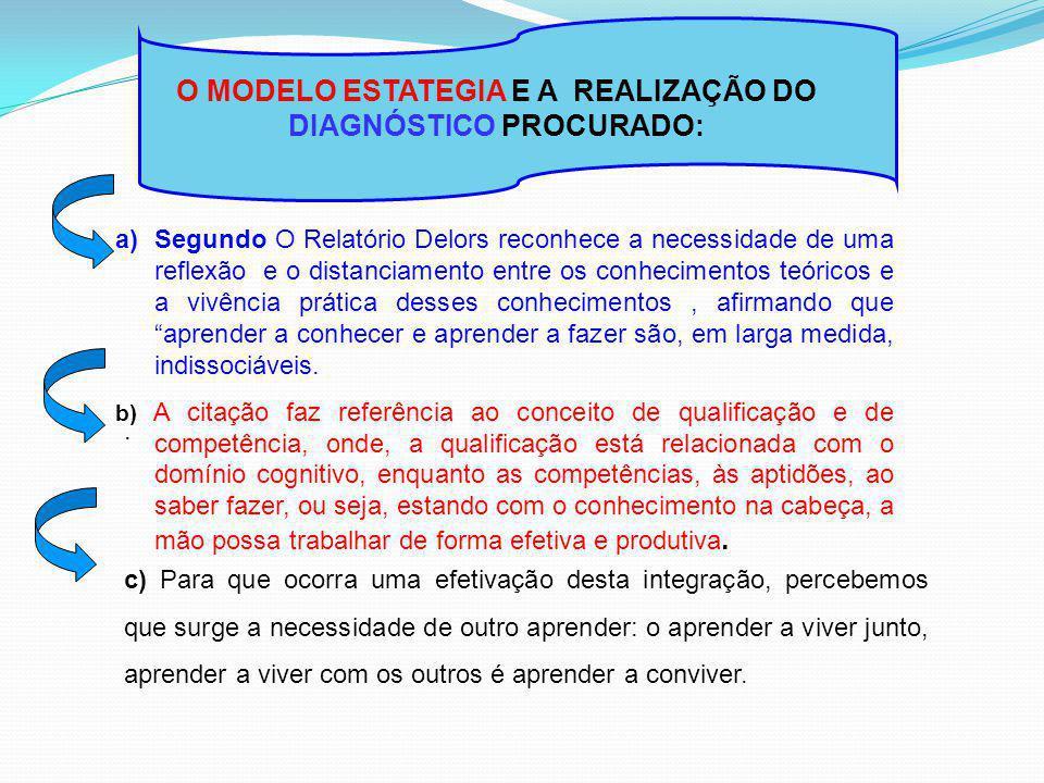 O MODELO ESTATEGIA E A REALIZAÇÃO DO DIAGNÓSTICO PROCURADO: