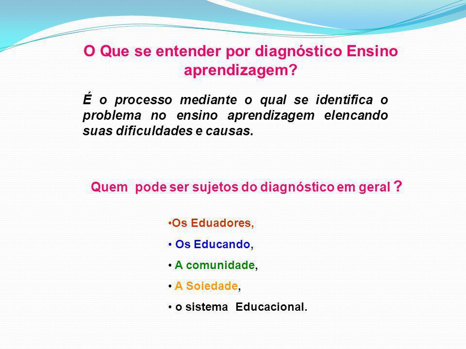 O Que se entender por diagnóstico Ensino aprendizagem