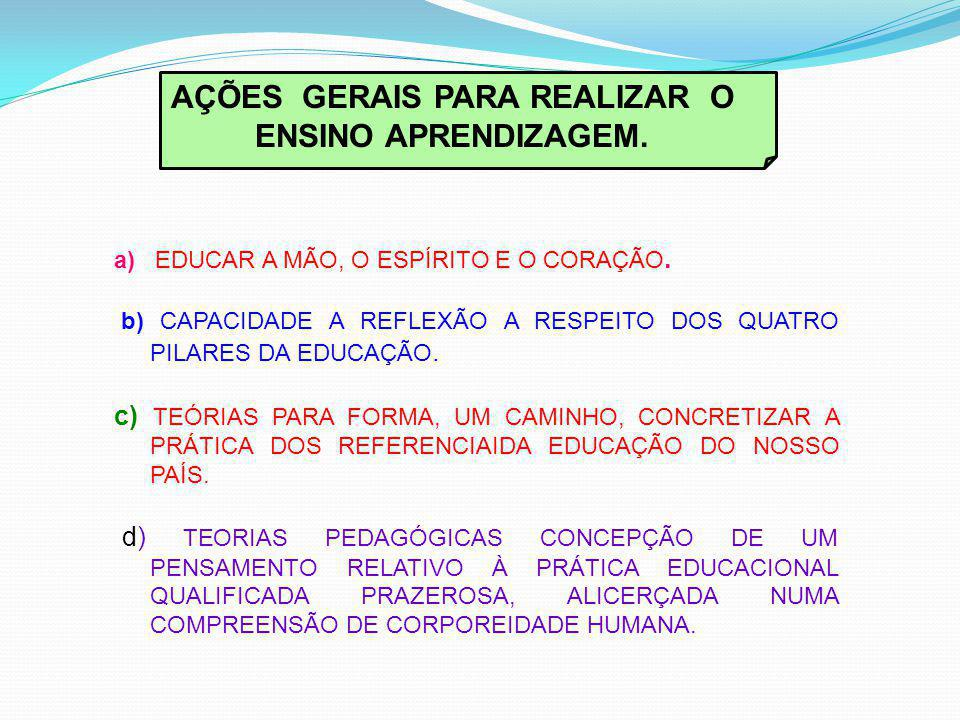 AÇÕES GERAIS PARA REALIZAR O ENSINO APRENDIZAGEM.