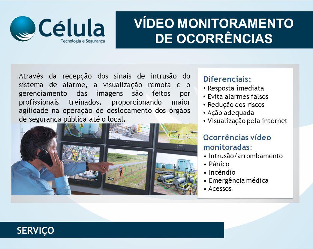 VÍDEO MONITORAMENTO DE OCORRÊNCIAS