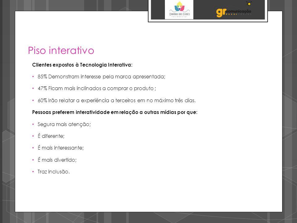 Piso interativo Clientes expostos à Tecnologia Interativa: