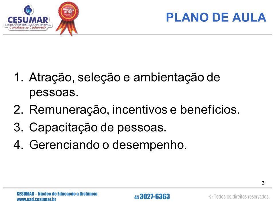 PLANO DE AULA Atração, seleção e ambientação de pessoas. Remuneração, incentivos e benefícios. Capacitação de pessoas.