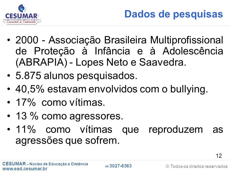 Dados de pesquisas 2000 - Associação Brasileira Multiprofissional de Proteção à Infância e à Adolescência (ABRAPIA) - Lopes Neto e Saavedra.