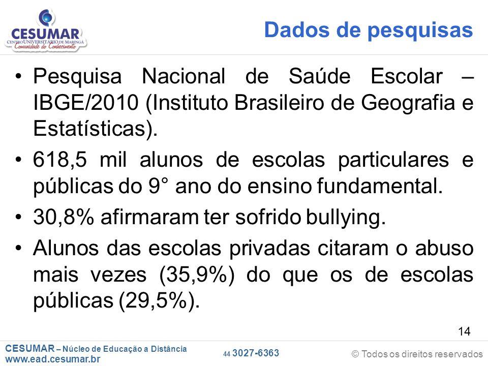 Dados de pesquisas Pesquisa Nacional de Saúde Escolar – IBGE/2010 (Instituto Brasileiro de Geografia e Estatísticas).