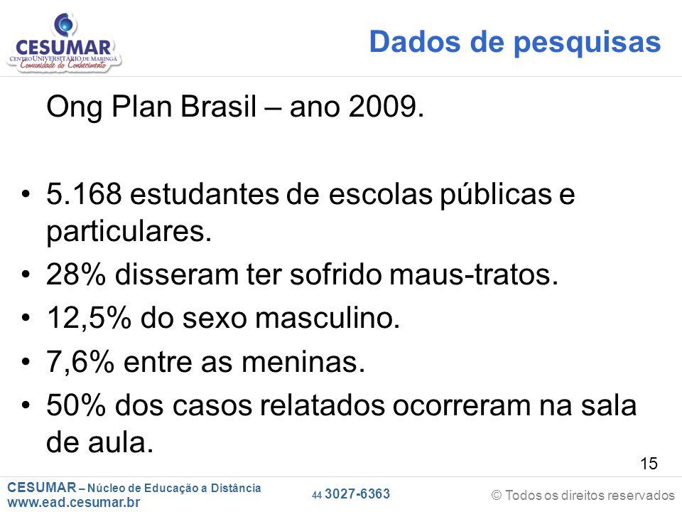 Dados de pesquisas Ong Plan Brasil – ano 2009. 5.168 estudantes de escolas públicas e particulares.