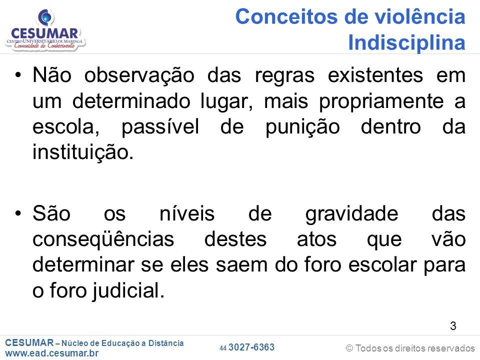 Conceitos de violência Indisciplina