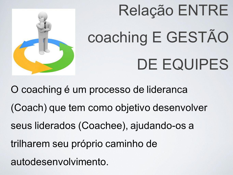 Relação ENTRE coaching E GESTÃO DE EQUIPES