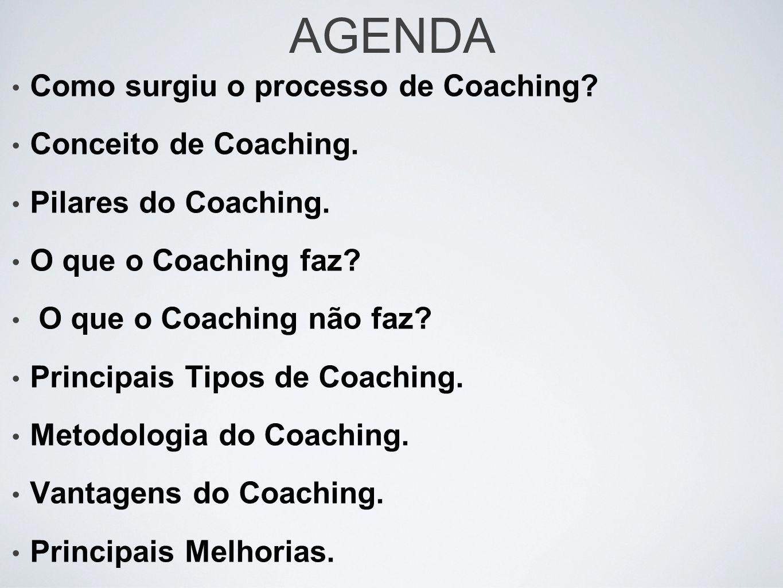 AGENDA Como surgiu o processo de Coaching Conceito de Coaching.