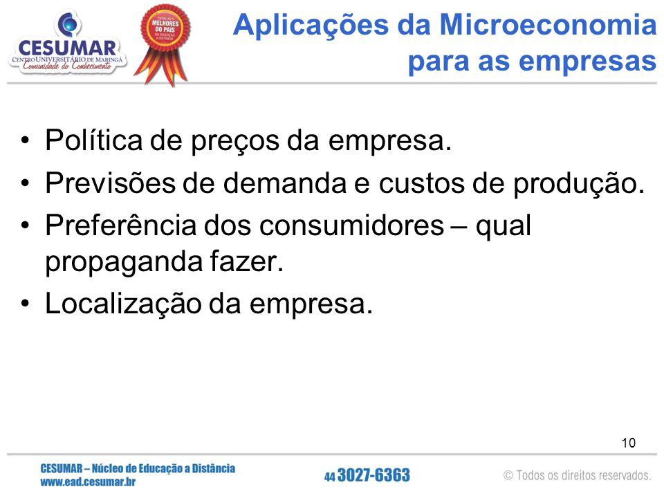 Aplicações da Microeconomia para as empresas